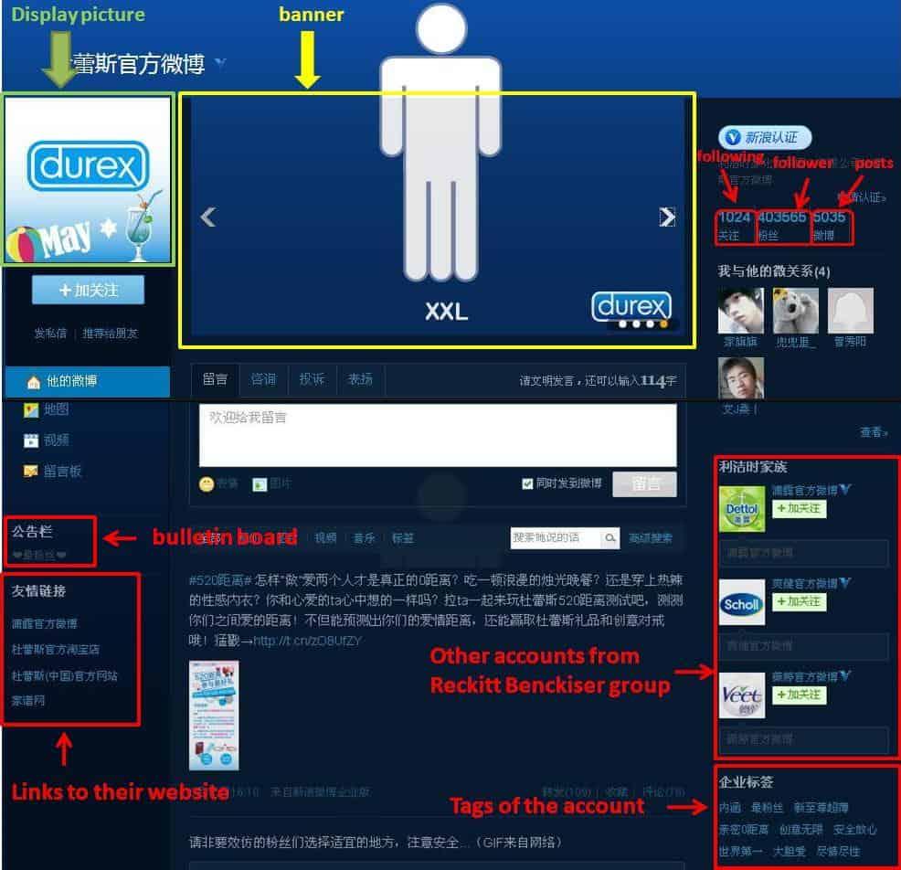 Durex weibo acc