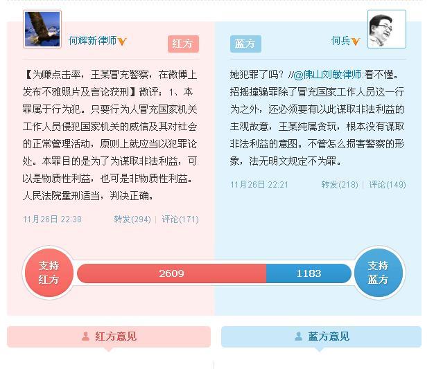 Poll on Wang Xiaomeng's sentence