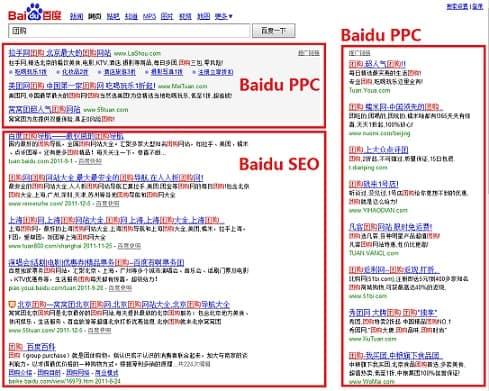Baidu PPC ads