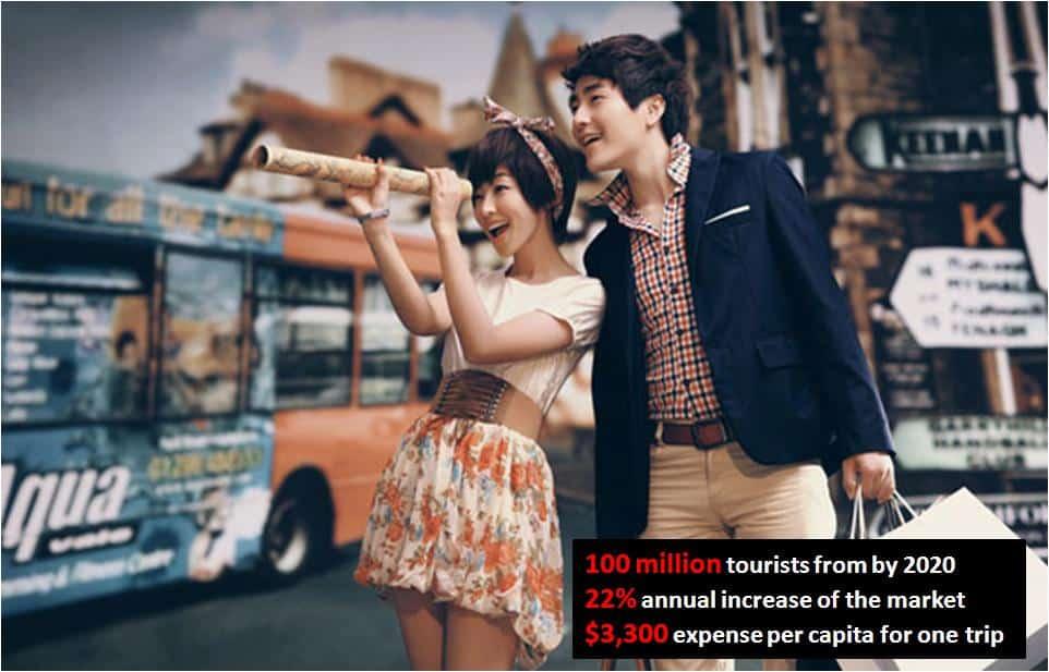tourism data