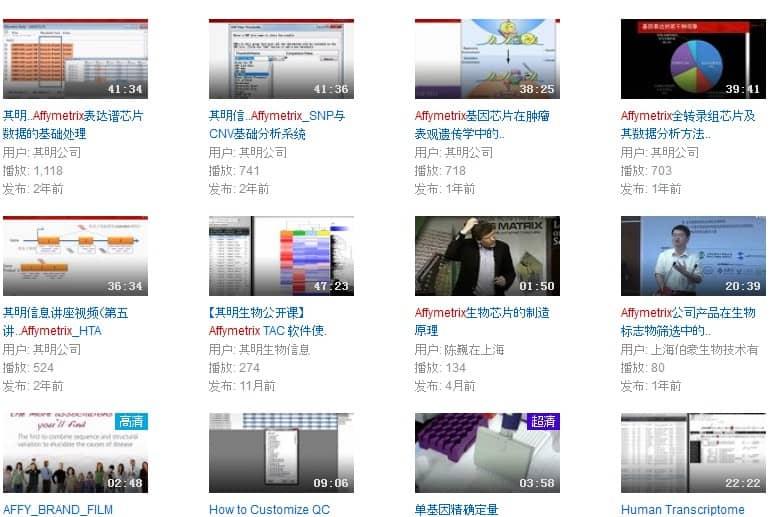 Affymetrix presence on youku1