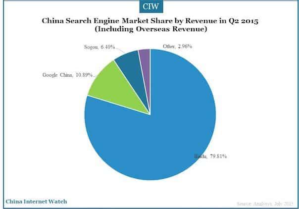 market-china2