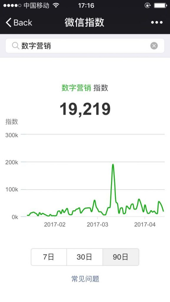 How To Identify Consumer Behavior of Chinese On WeChat
