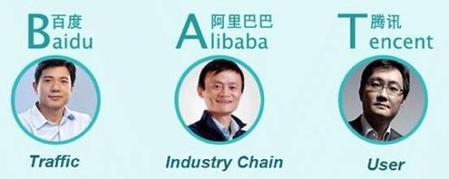 Meet B.A.T, China's Three Big Data Titans – Tencent