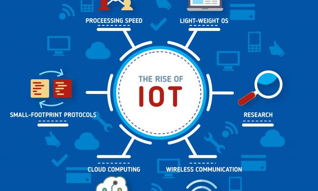 China: the world largest IOT market